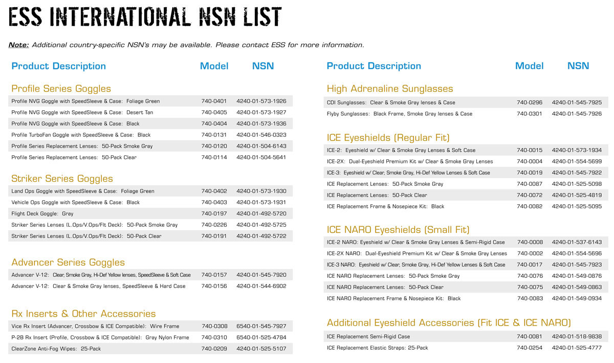 ESS INTERNATIONAL NSN LIST